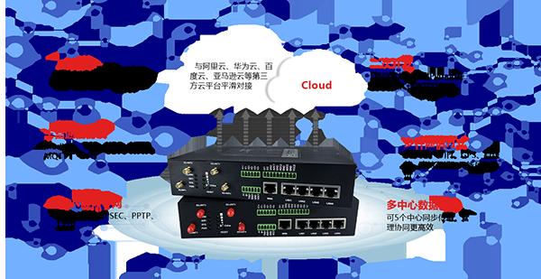 工业网关数据整合传输.png