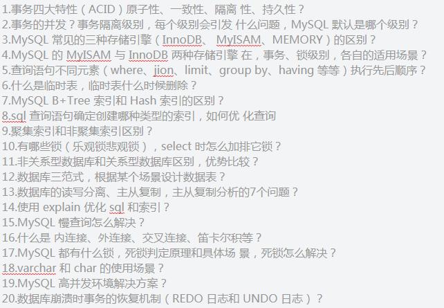 阿里Java岗面试百题:Spring 缓存 JVM 微服务 数据库 RabbitMQ等