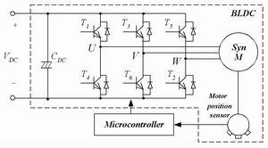 单片机C868实现无传感器BLDC电机控制