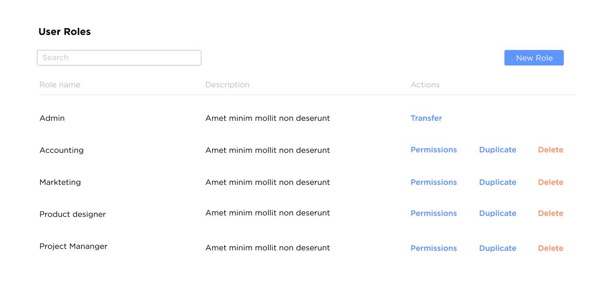 Mockup for user role management
