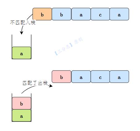 删除字符串相邻重复项