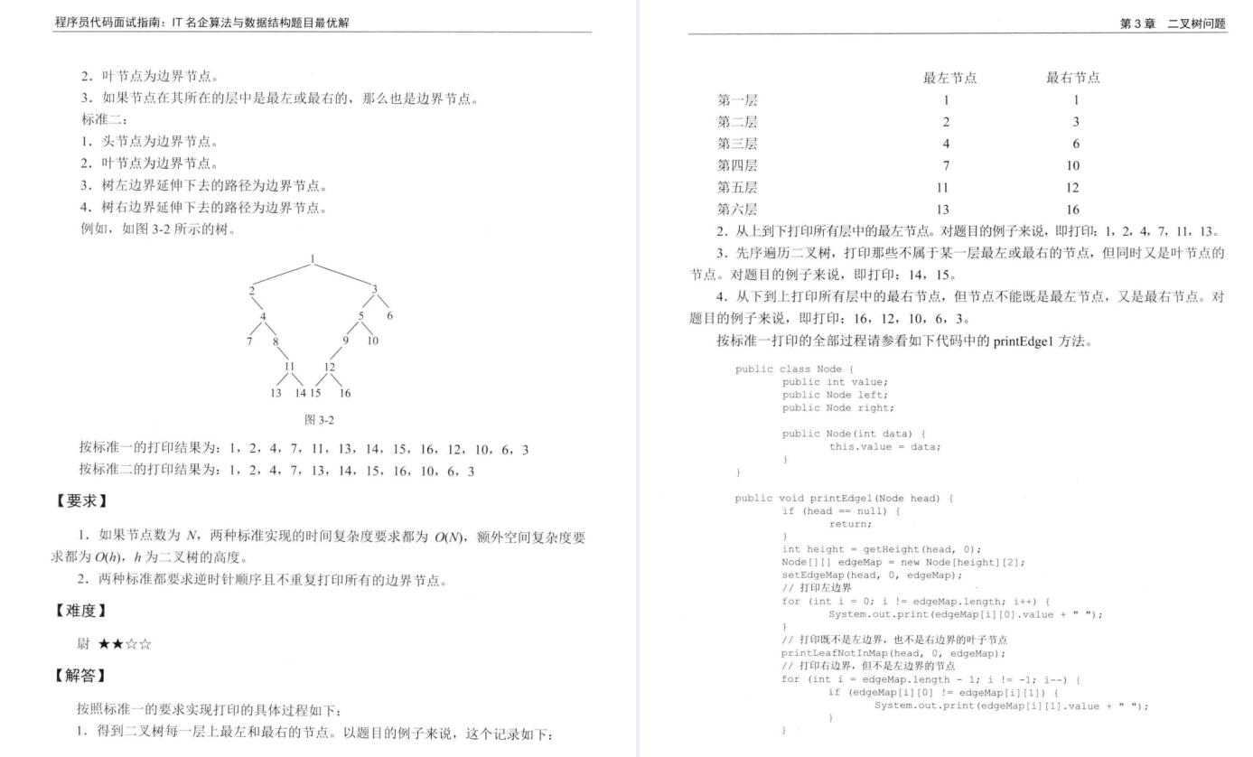 三面蚂蚁惨败,面试官要求手写算法?看完你还觉得算法不重要?