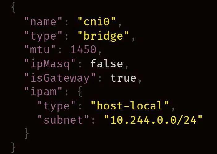 Kubernetes Pod 如何获取 IP 地址插图(8)