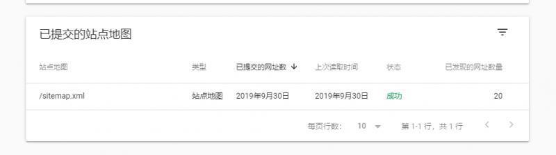 个人网站源码下载后怎么安装(个人qq业务网站源码) (https://www.oilcn.net.cn/) 综合教程 第20张
