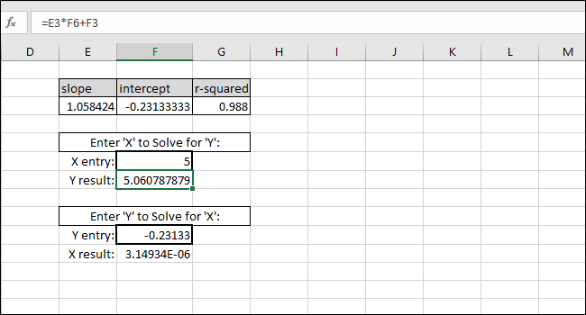 solving Y for an x value
