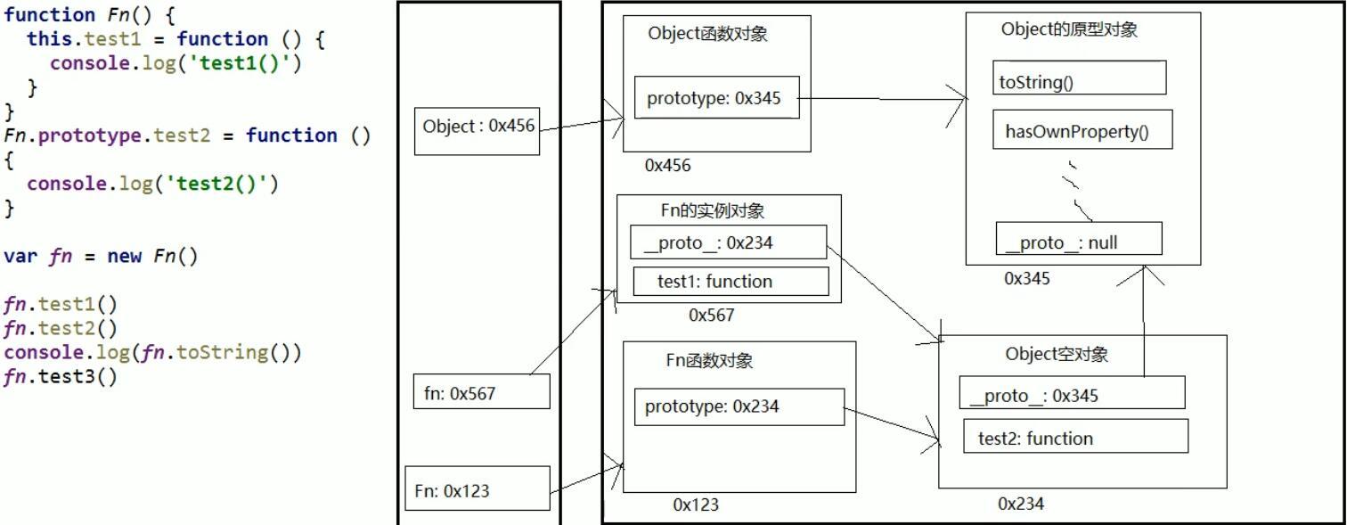 原型链.jpg