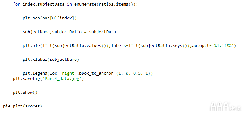 如何使用Python生成数据分析报告