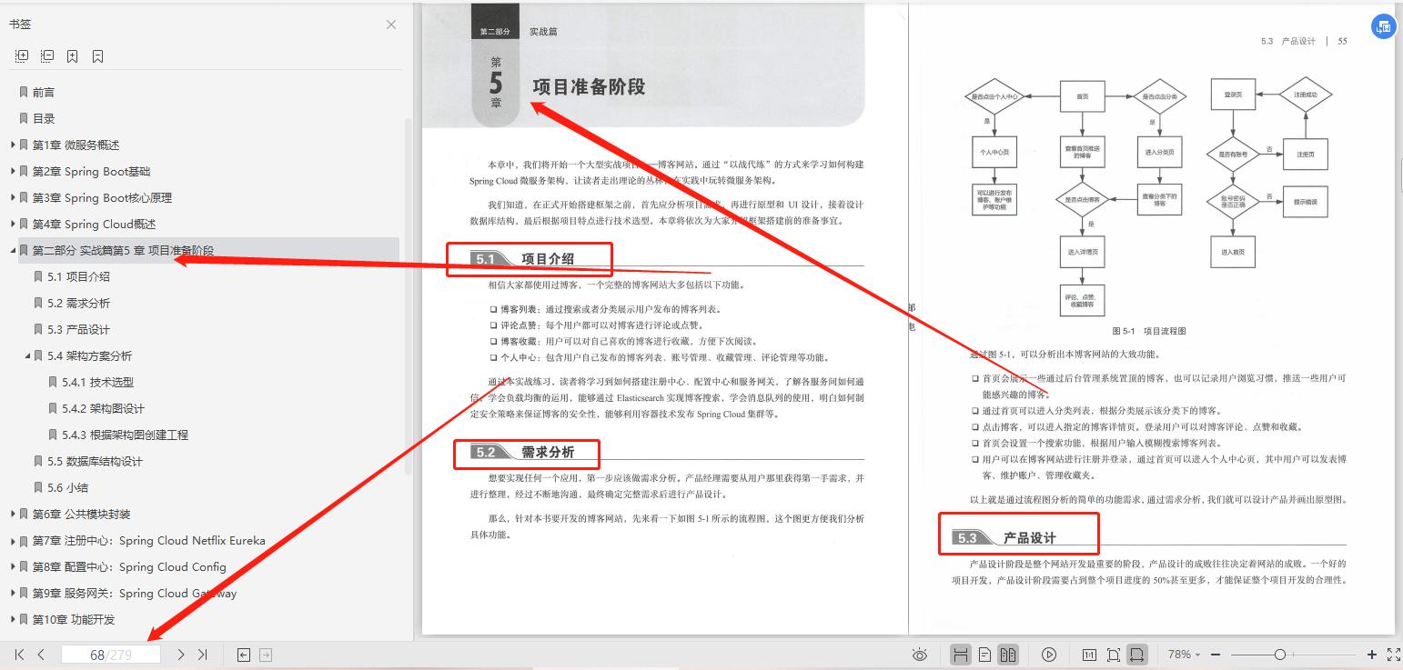 覆盖全网的阿里微服务架构有多牛:K8S+实战+笔记+项目教程
