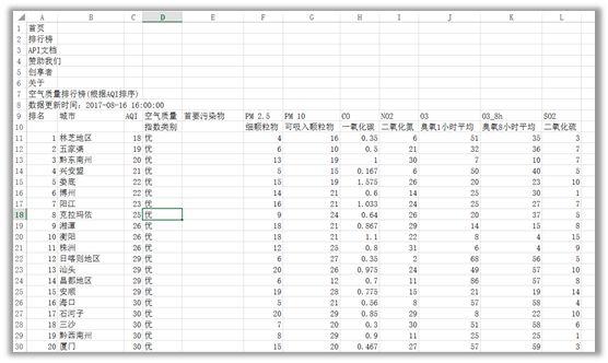 查gdp更新数据的小程序_小程序公测周年在即,这里有份行业数据报告等待查收