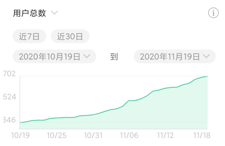 10.19-11.18粉丝增长