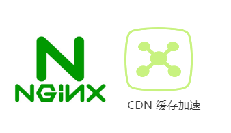 Nginx+CDN