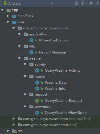 MVVMDemo代码组织结构.png