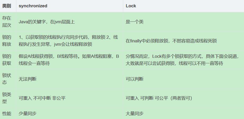 https://note.youdao.com/yws/public/resource/cc25598bbaff18a55569c256de4cf1c6/xmlnote/10A95AB8238442569108FC93755C91FF/1701