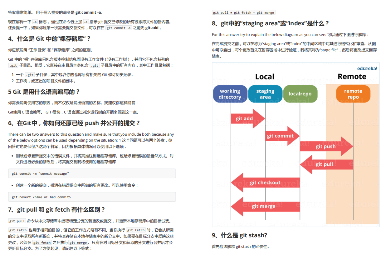 Fengshen summary!  Ant Financial + Didi + Meituan + Pinduoduo + Tencent 150,000 Word Java Interview Questions