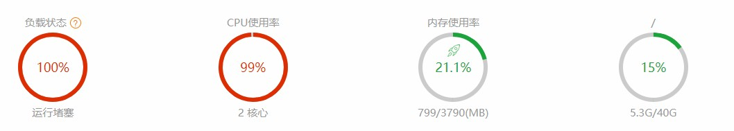 宝塔面板负载状态显示100%、CPU占满100%解决办法(2)