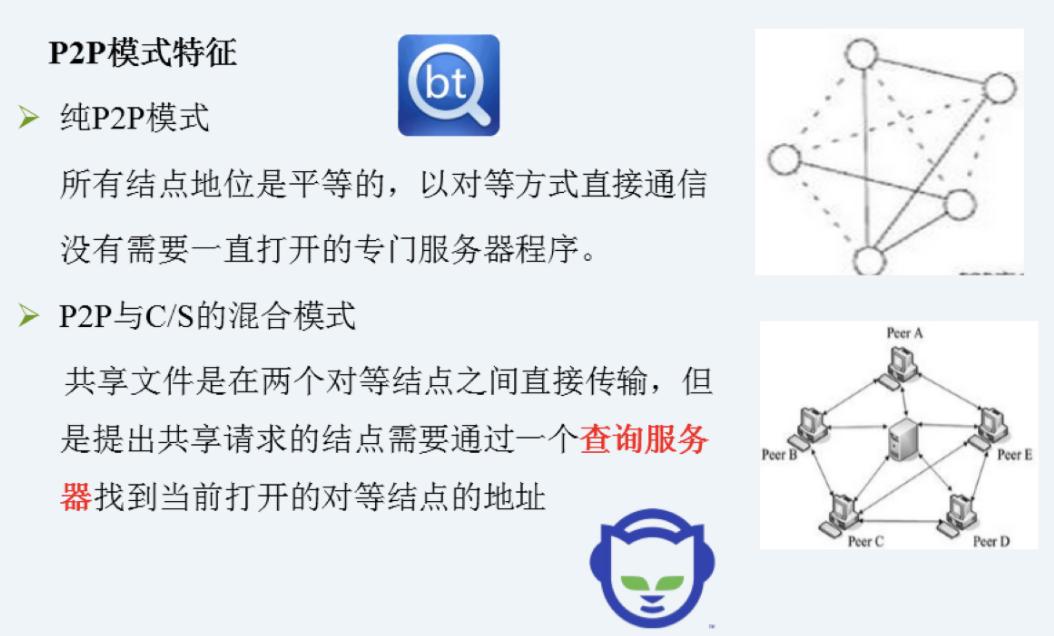 https://api2.mubu.com/v3/document_image/f3e1977b-0d33-406f-b422-4874681446f7-7698655.jpg