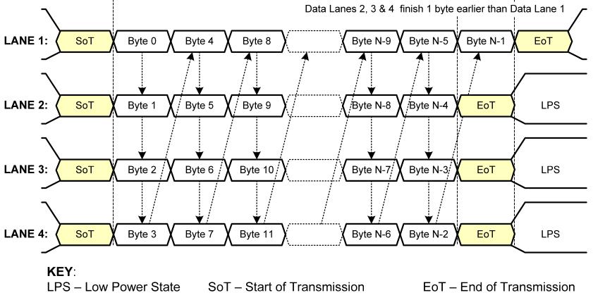 Fig6.four_lane_transfer