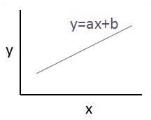 Graphical Schematic Representation