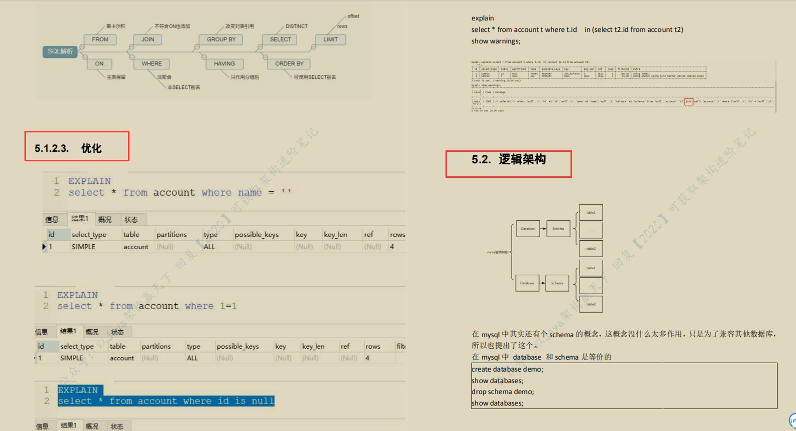 全网火爆MySql 开源笔记,图文并茂易上手,阿里P8都说好