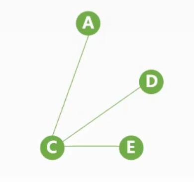 子图1- 普通子图
