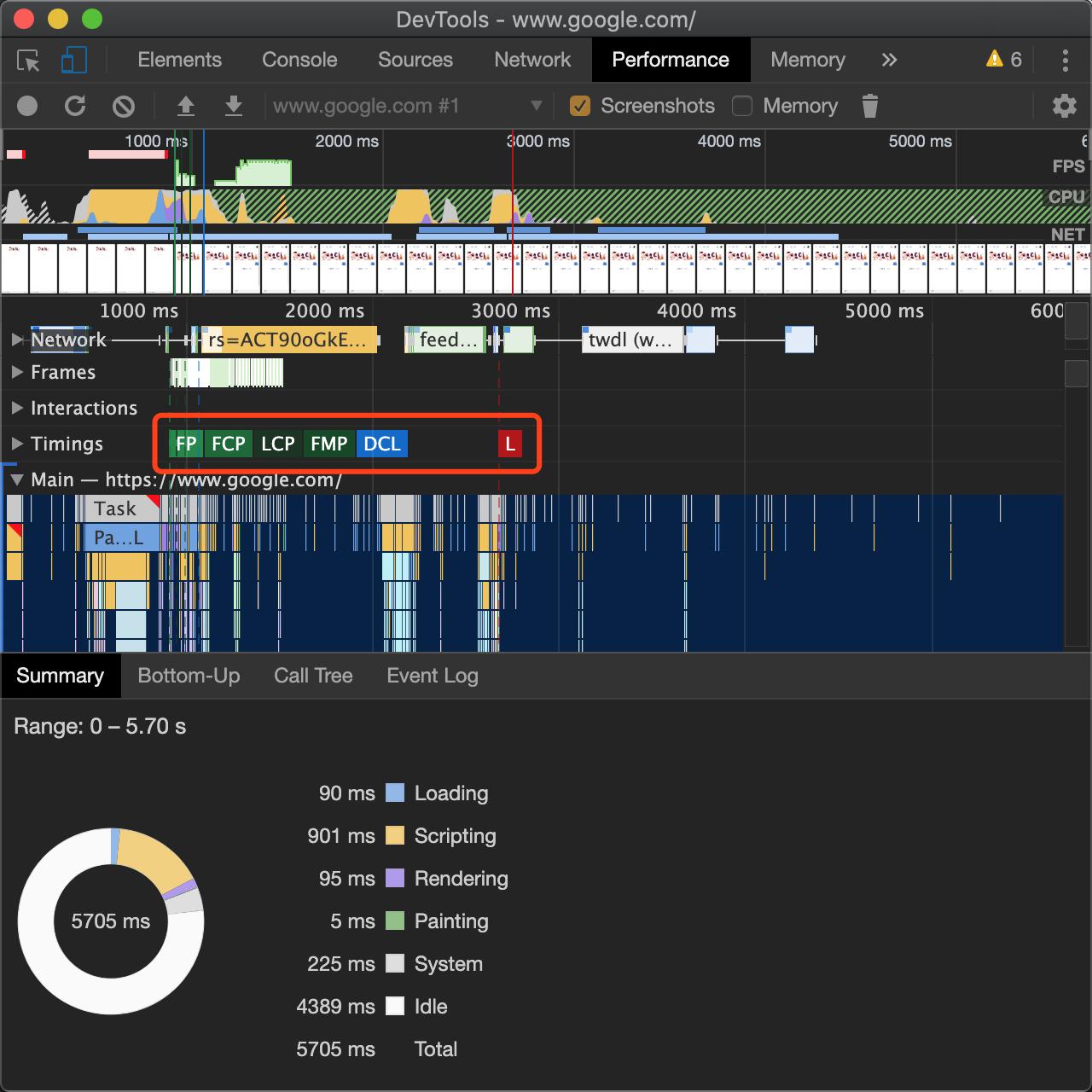 图2 - Chrome DevTools 报告