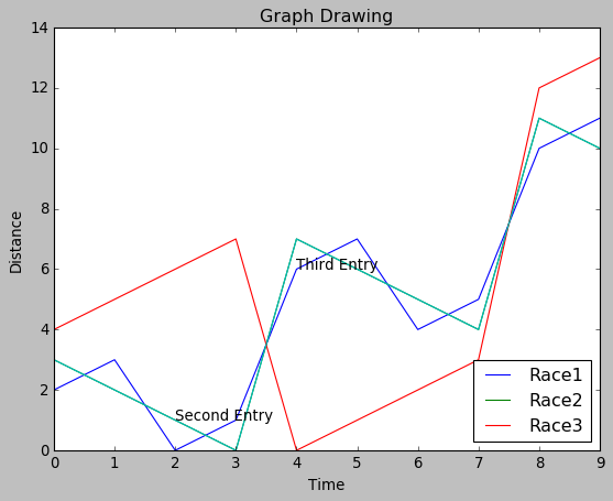 chartstyle3.png