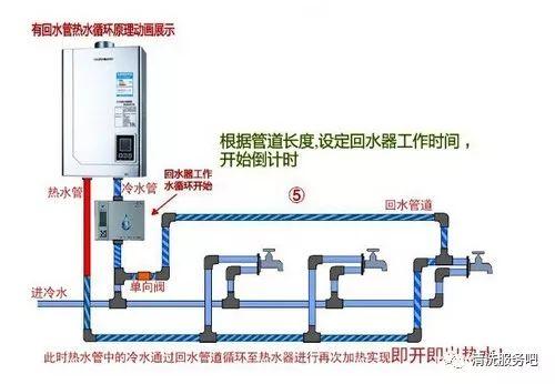有热水的水龙头原理图_电热水龙头内部原理图