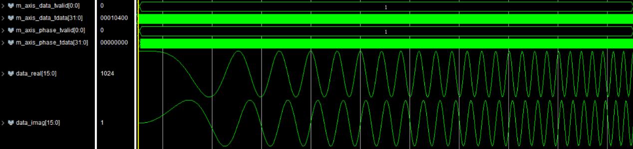线性调频信号FPGA仿真波形