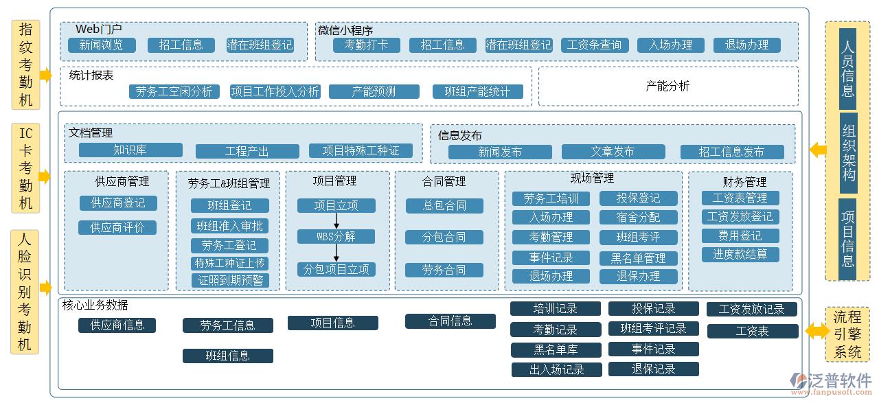工程文件管理系统