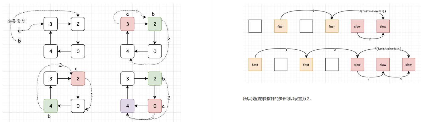 这套获50w+星标的算法神仙文档,足你解决90%的对手,牛逼