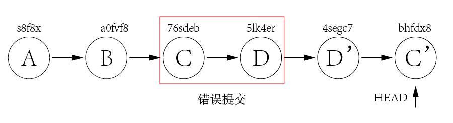 586c330d373d9c8203c9fb6abfd6f170.png