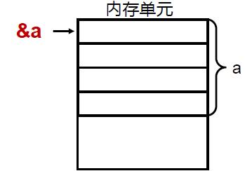 image-20210402100337212