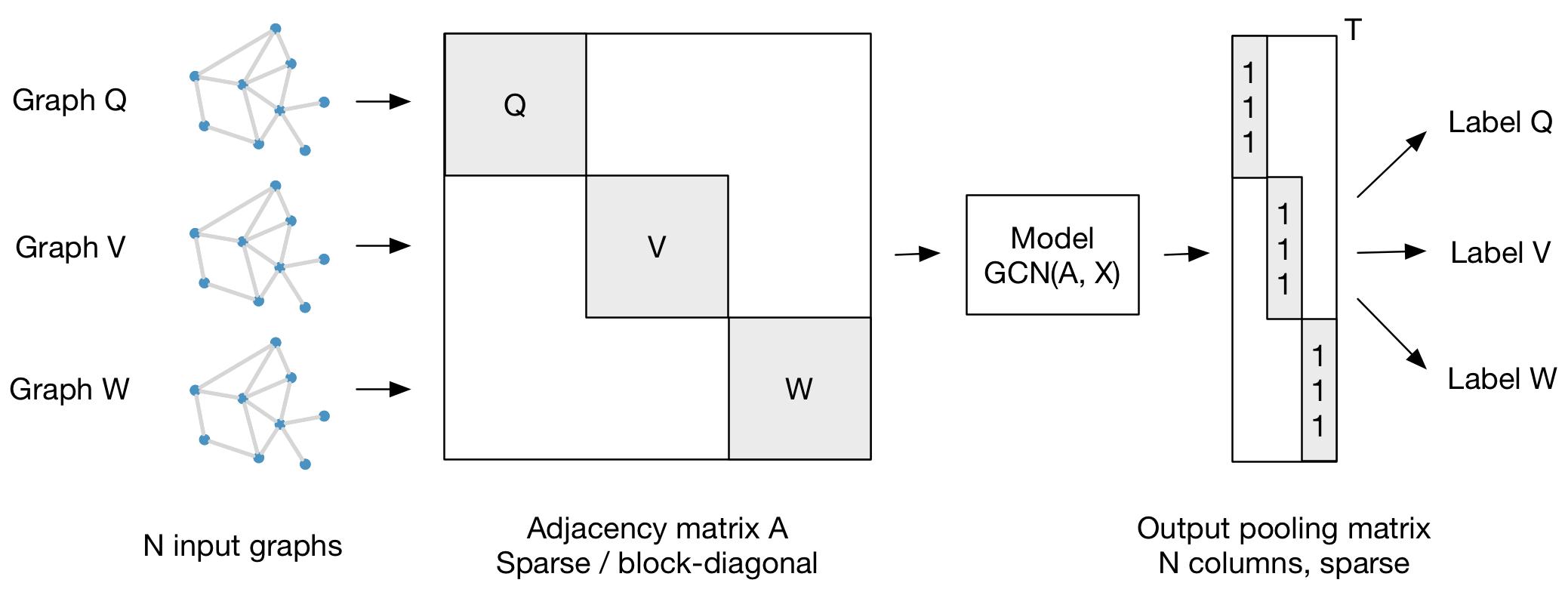 graph_classification