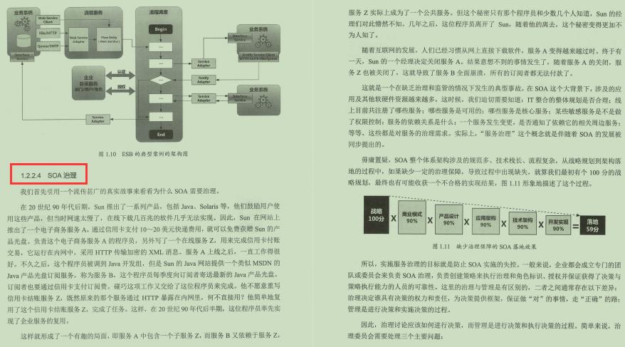 阿里强推服务治理全栈笔记!服务治理体系+架构+实践三飞