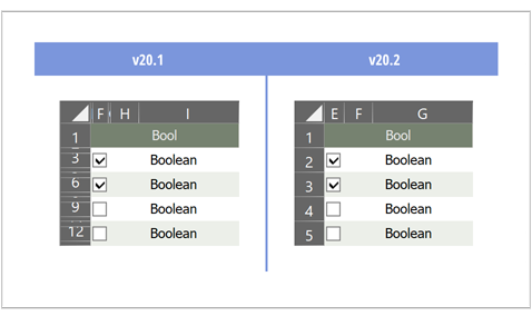 DevExpress v20.2新版亮点放送