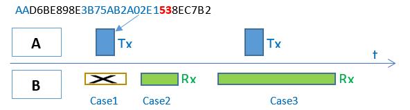 BLE技术-发送数据2.png
