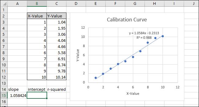 slope value displayed