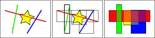 与黄星相交的外包矩形