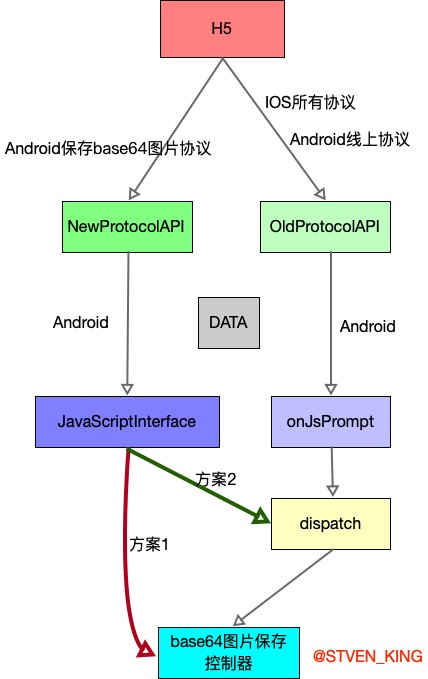 Hybrid-Base64-project.jpg