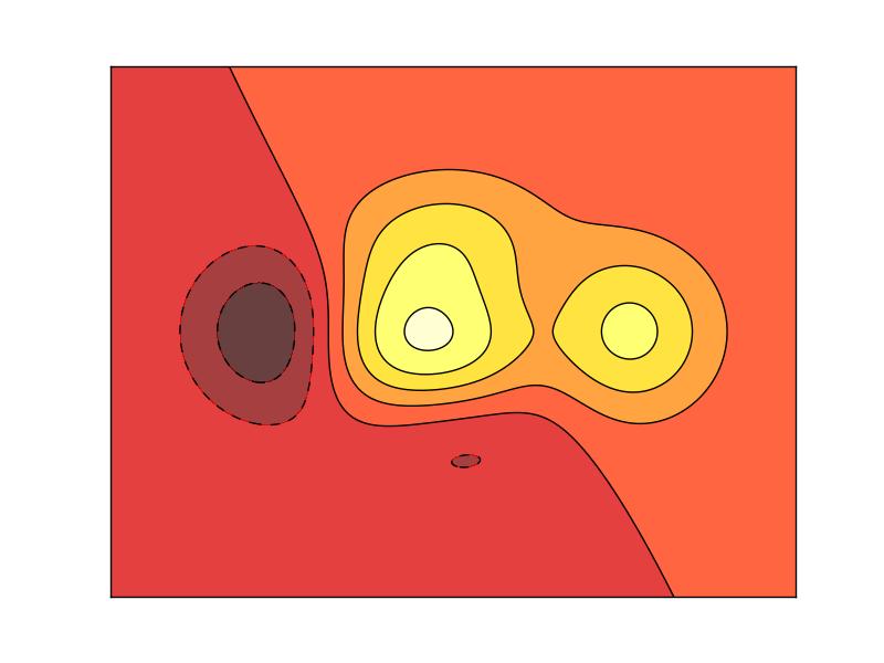 616f70a32fa5323338129562705993ed - Matplotlib contours 等高线图