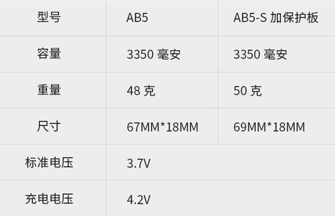 SupFire18650电池参数