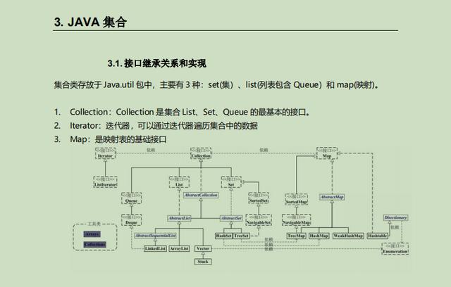什么是Java集合?
