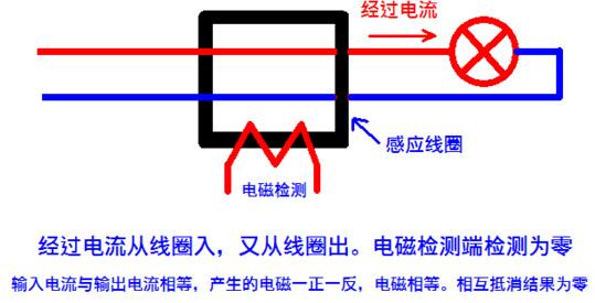 接地/零序(原理图)/接零/零线保护