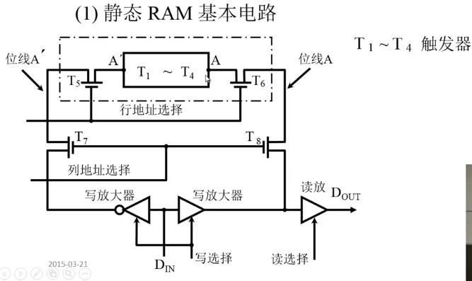 静态RAM基本电路