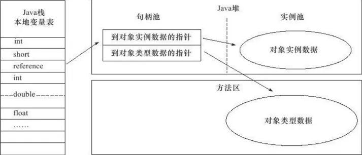 这可能是最深入的JVM解析了,确定不看看吗?