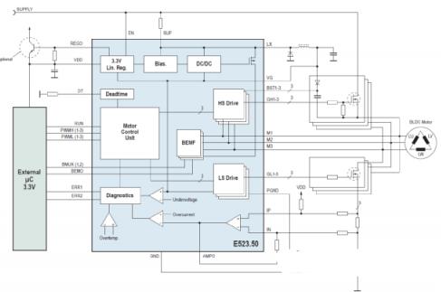 新款电机驱动芯片适用于工业应用环境和汽车