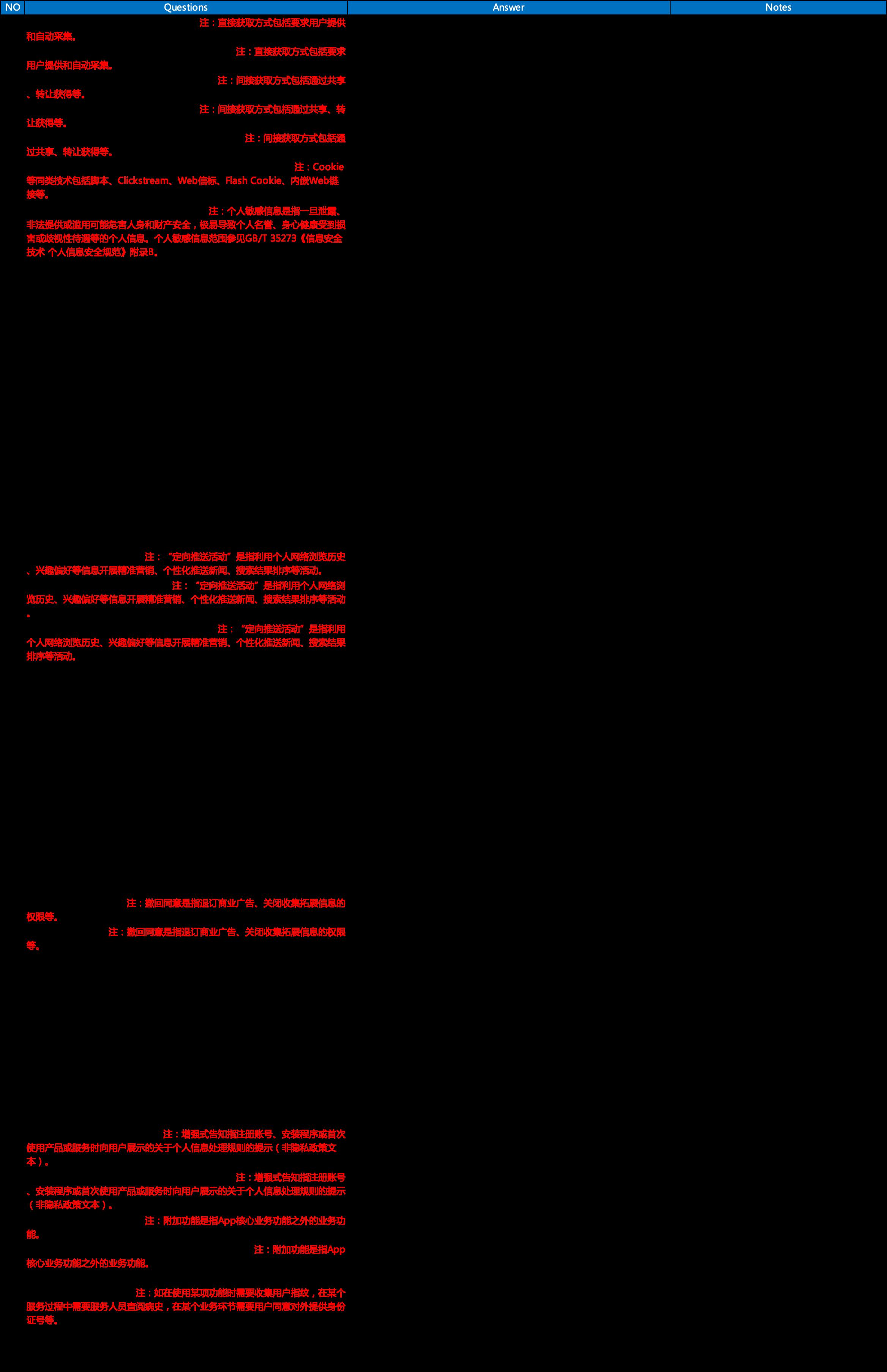 APP收集使用个人信息合规自查表项-极安网