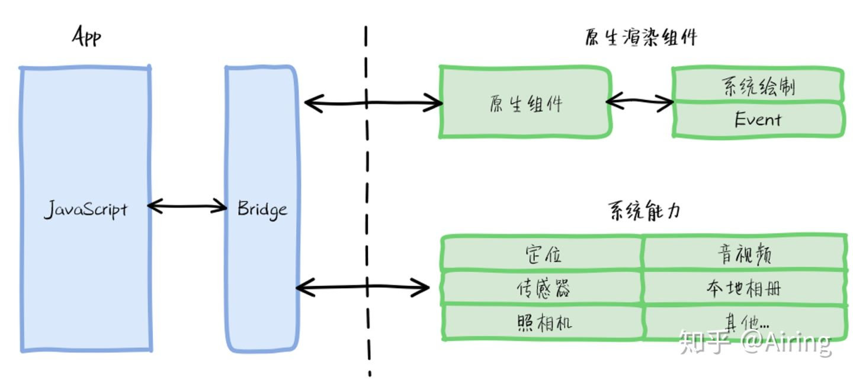 web容器的原理_压力容器焊工证图片