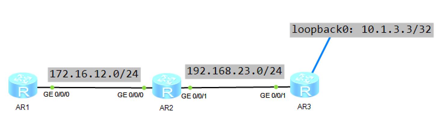 【誉天教育 解忧杂货店】RIPv2基础配置--华为数通R&S实验漫载(8)-2699139-2
