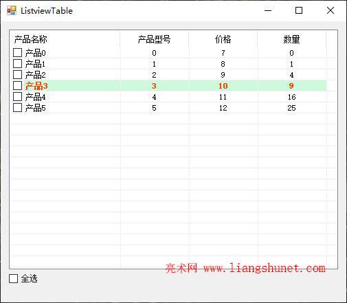 Winform listview 选中颜色和字体修改以突出显示